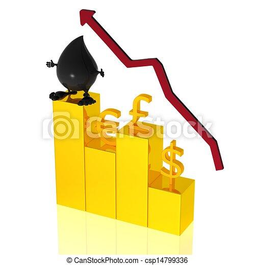 ábra, csepp, ügy, olaj - csp14799336