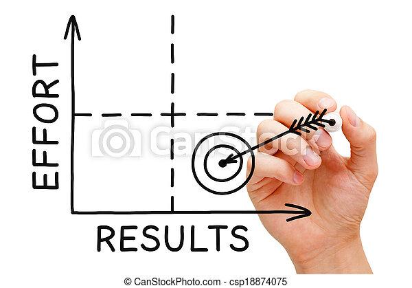 ábra, erőfeszítés, eredmények - csp18874075