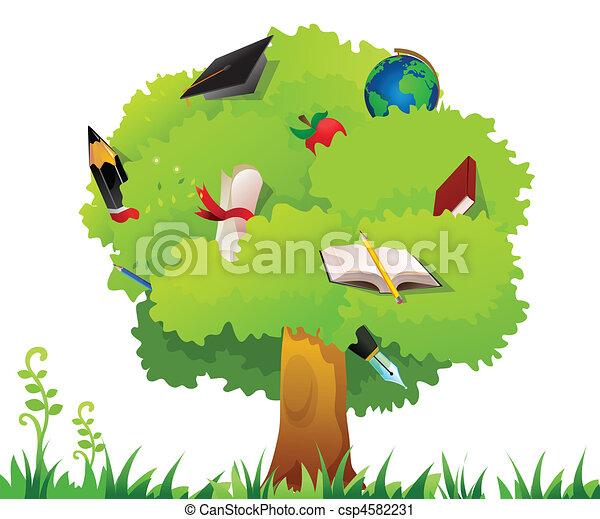 Árbol de educación - csp4582231
