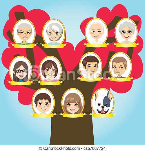 Un gran árbol familiar - csp7887724