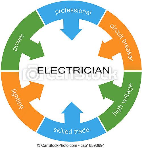 électricien, cercle, concept, mot - csp18593694