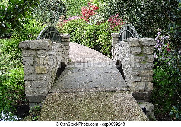 γέφυρα  - csp0039248