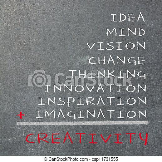 γενική ιδέα , δημιουργικότητα  - csp11731555