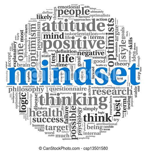 γενική ιδέα , ετικέτα , σύνεφο , mindset  - csp13501580