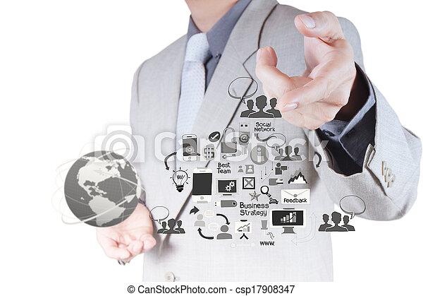 δίκτυο , εργαζόμενος , δείχνω , μοντέρνος , ηλεκτρονικός υπολογιστής , επιχειρηματίας , καινούργιος , δομή , κοινωνικός  - csp17908347