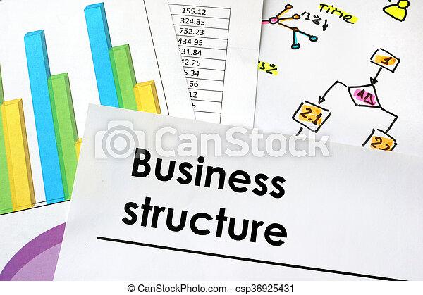 επιχείρηση , δομή  - csp36925431