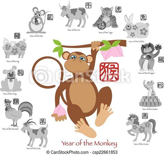 ζωδιακός , δώδεκα , μαϊμού , κινέζα , χρώμα , εικόνα , έτος , καινούργιος  - csp22661853