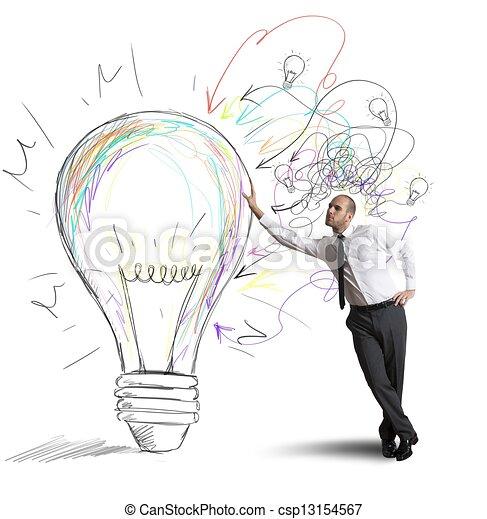 ιδέα , επιχείρηση , δημιουργικός  - csp13154567