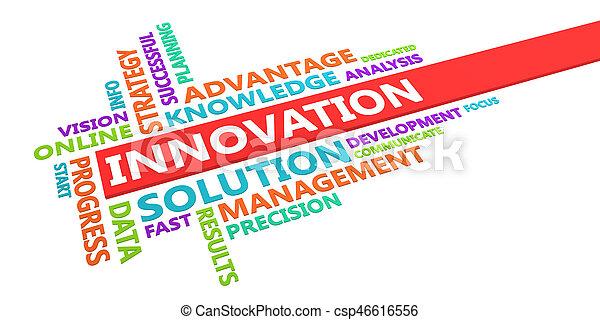 λέξη , σύνεφο , καινοτομία  - csp46616556