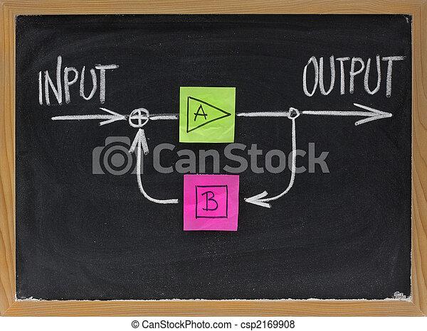 μαυροπίνακας , γενική ιδέα , ανάδραση  - csp2169908