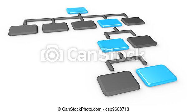 οργανισμός , chart. - csp9608713