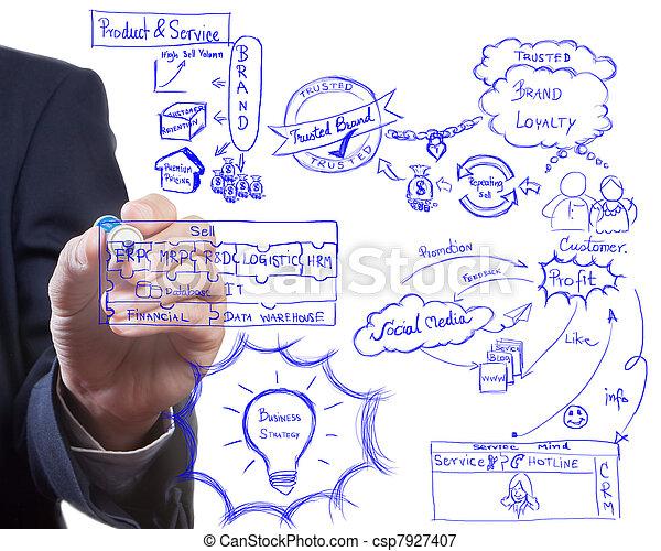πίνακας , στρατηγική , ιδέα , ζωγραφική , άντραs , διαδικασία , διαφήμιση , επιχείρηση , brading, μοντέρνος  - csp7927407