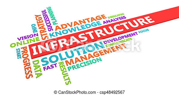 υποδομή , λέξη , σύνεφο  - csp48492567