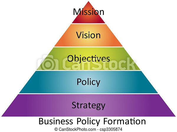 политика, диаграмма, бизнес - csp3305874
