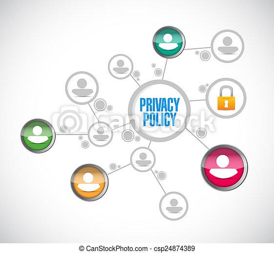 политика, конфиденциальность, сеть, люди - csp24874389