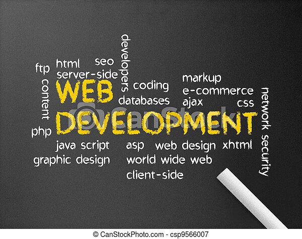 разработка, web - csp9566007