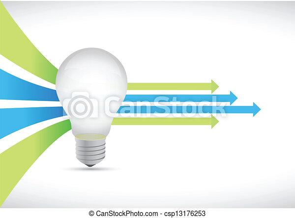 מושג, צבע, אור, חיצים, רעיון, נורת חשמל, מנהיג - csp13176253
