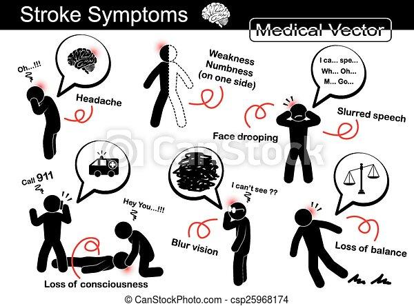 うなだれる, バランス, syncope, 損失, ), (, 意識した, 1(人・つ), 徴候, しびれ, ストローク, 弱点, スピーチ, ), slurred, ぼやけ, 顔, 側, ビジョン, 頭痛 - csp25968174