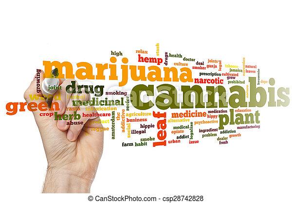 インド大麻, 単語, 雲 - csp28742828