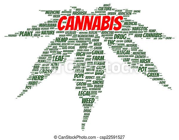 インド大麻, 形, 単語, 雲 - csp22591527