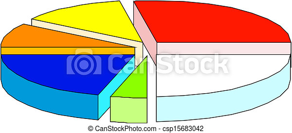 グラフ, パイ・チャート - csp15683042