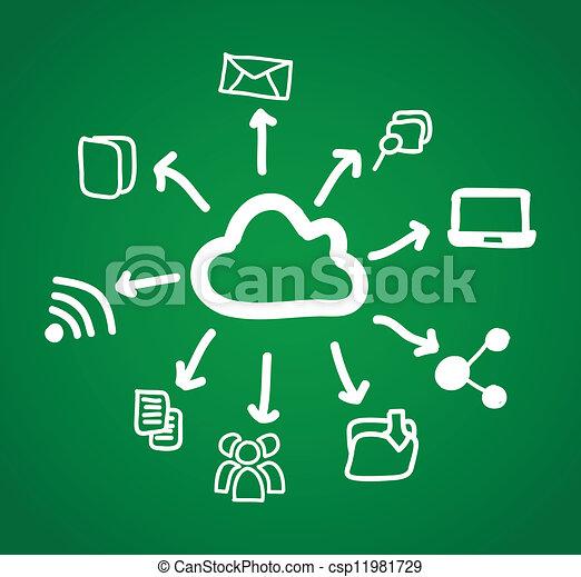 コミュニケーション - csp11981729