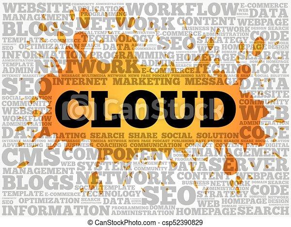 コラージュ, 単語, 雲 - csp52390829