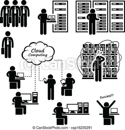 コンピュータデータ, 中心, サーバー, ネットワーク - csp16230291