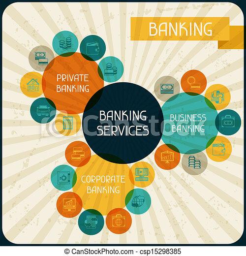 サービス, 銀行業, infographic. - csp15298385