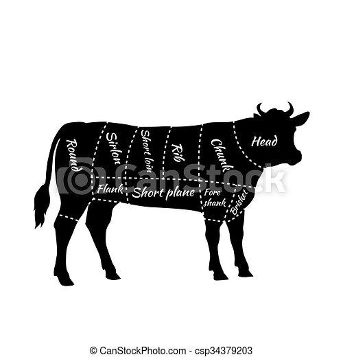 ステーキ, 案, 焼き肉 ビーフ, 切口 - csp34379203