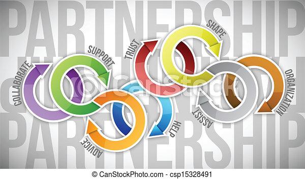 デザイン, 概念, 協力, イラスト, 周期 - csp15328491