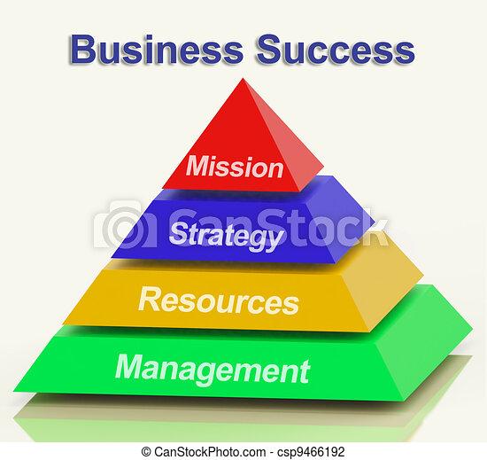 ピラミッド, ビジネス, 成功, 代表団, 作戦, 資源, 人 - csp9466192