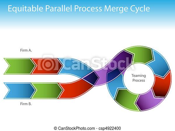 プロセス, 平行, チャート - csp4922400