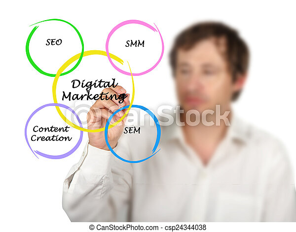 マーケティング, デジタル - csp24344038