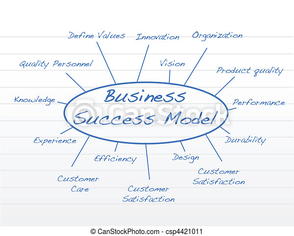 モデル, ビジネス, 成功 - csp4421011