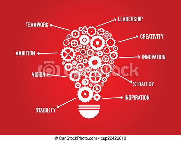 ライト, チームワーク, 考え, 電球 - csp22426610