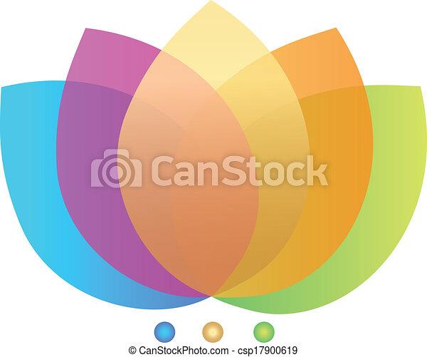 ロータス, ロゴ, 花, デザイン - csp17900619