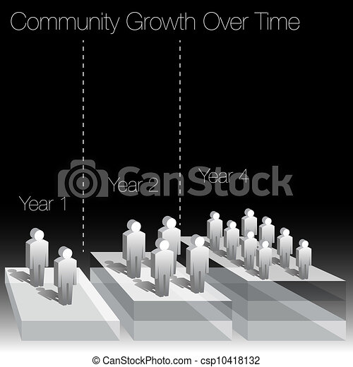 上に, 成長チャート, 共同体, 時間 - csp10418132