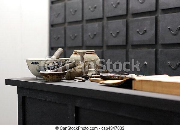 伝統的な薬, 中国語, 店 - csp4347033