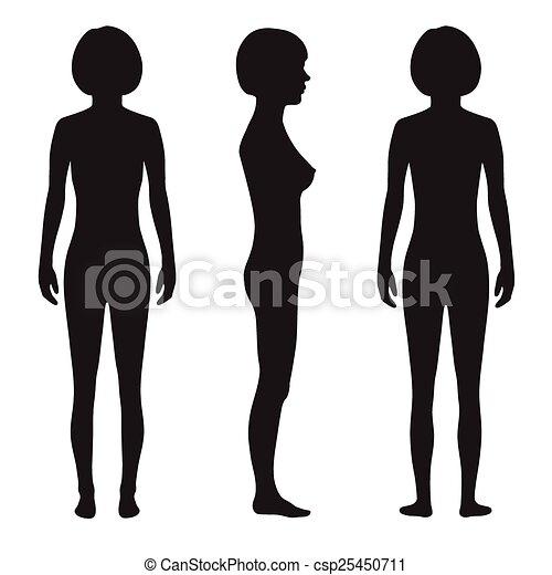 体, 解剖学, 人間 - csp25450711