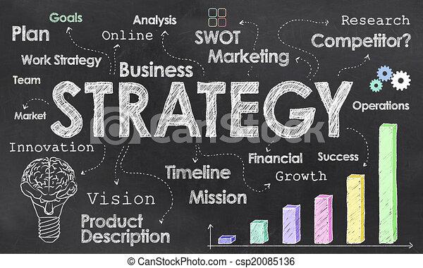 作戦, ビジネス, 黒板 - csp20085136
