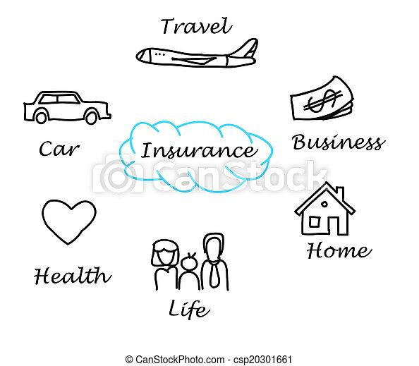 保険 - csp20301661