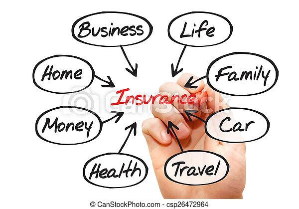 保険 - csp26472964