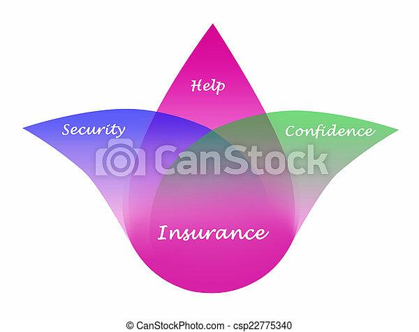 保険 - csp22775340