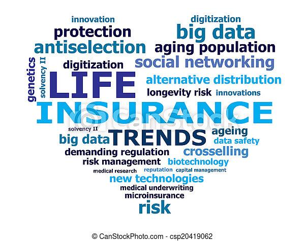 傾向, 生命保険, 言葉 - csp20419062
