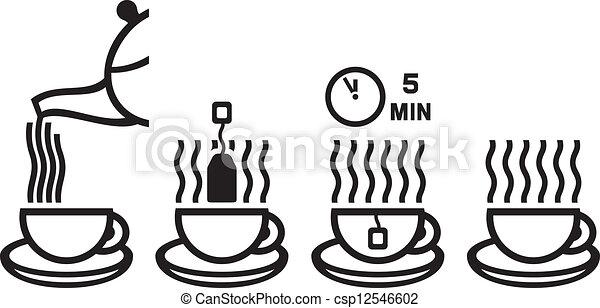 儀式, 準備, 茶 - csp12546602
