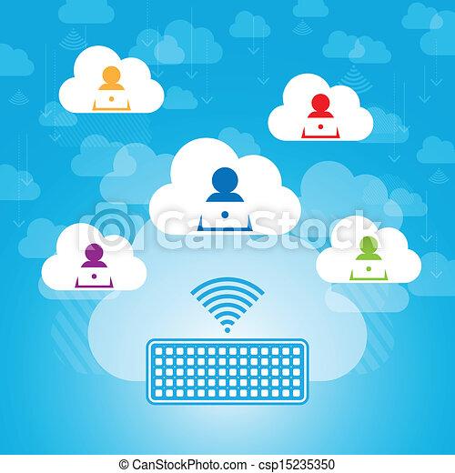 共有, 雲, 接触 - csp15235350