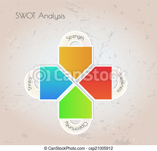 分析, swot - csp21005912