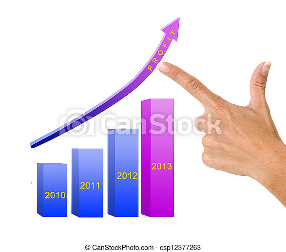 利润, 图表 - csp12377263