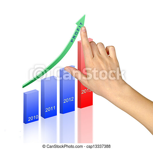 利潤, 圖表 - csp13337388